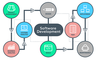 Symbolic India Software Solutions
